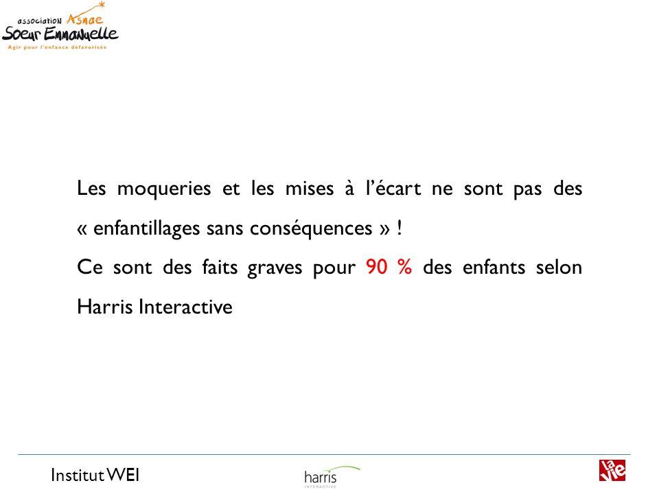Institut WEI Les moqueries et les mises à lécart ne sont pas des « enfantillages sans conséquences » .