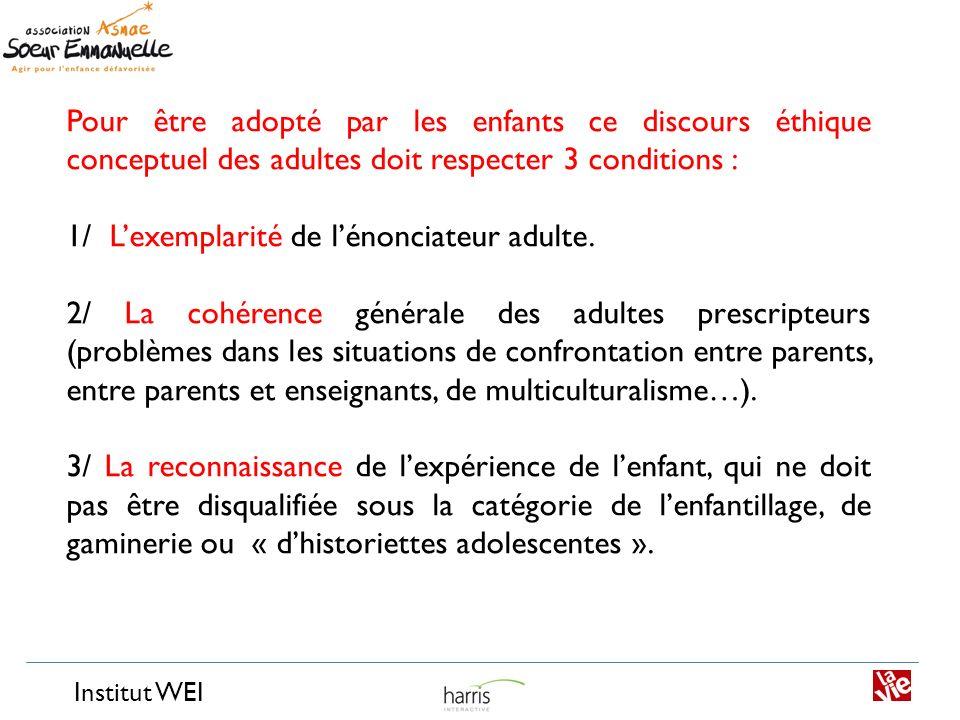 Institut WEI Pour être adopté par les enfants ce discours éthique conceptuel des adultes doit respecter 3 conditions : 1/ Lexemplarité de lénonciateur adulte.