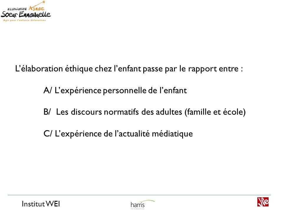 Institut WEI Lélaboration éthique chez lenfant passe par le rapport entre : A/ Lexpérience personnelle de lenfant B/ Les discours normatifs des adultes (famille et école) C/ Lexpérience de lactualité médiatique