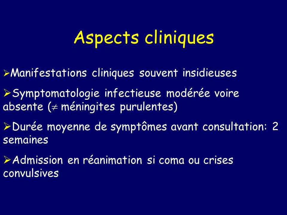 Aspects cliniques Manifestations cliniques souvent insidieuses Symptomatologie infectieuse modérée voire absente ( méningites purulentes) Durée moyenn