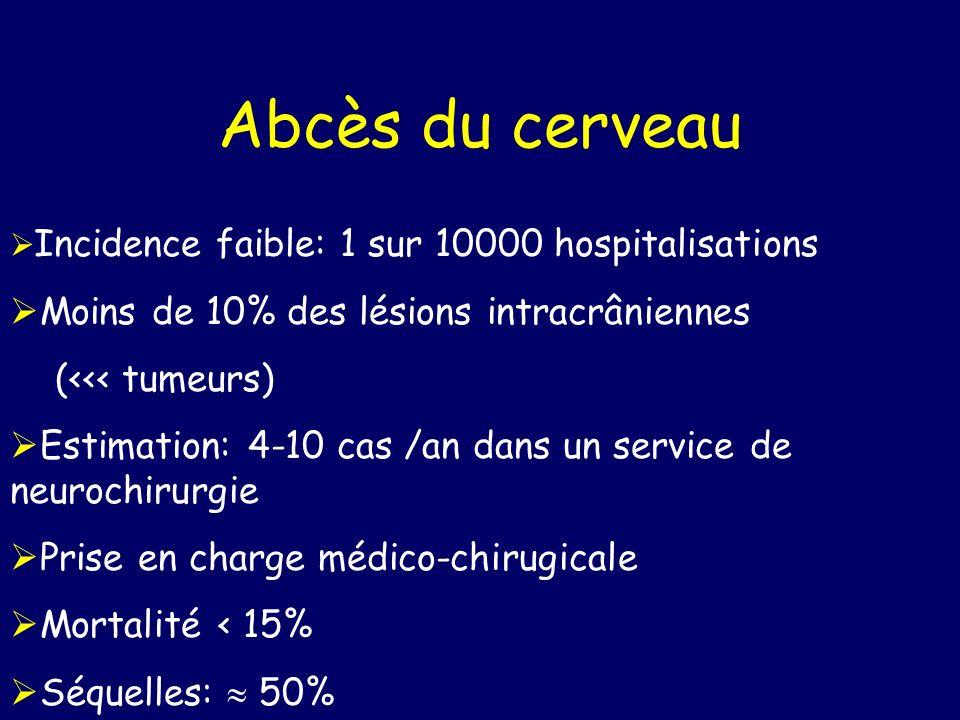 Abcès du cerveau Incidence faible: 1 sur 10000 hospitalisations Moins de 10% des lésions intracrâniennes (<<< tumeurs) Estimation: 4-10 cas /an dans un service de neurochirurgie Prise en charge médico-chirugicale Mortalité < 15% Séquelles: 50%