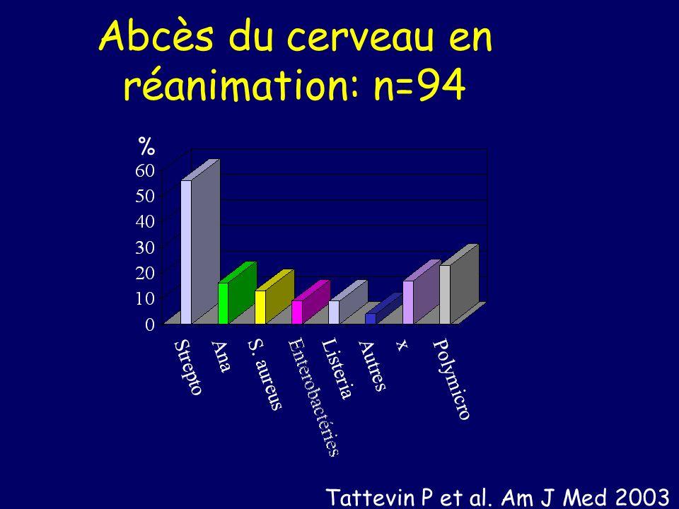 Abcès du cerveau en réanimation: n=94 % Tattevin P et al. Am J Med 2003