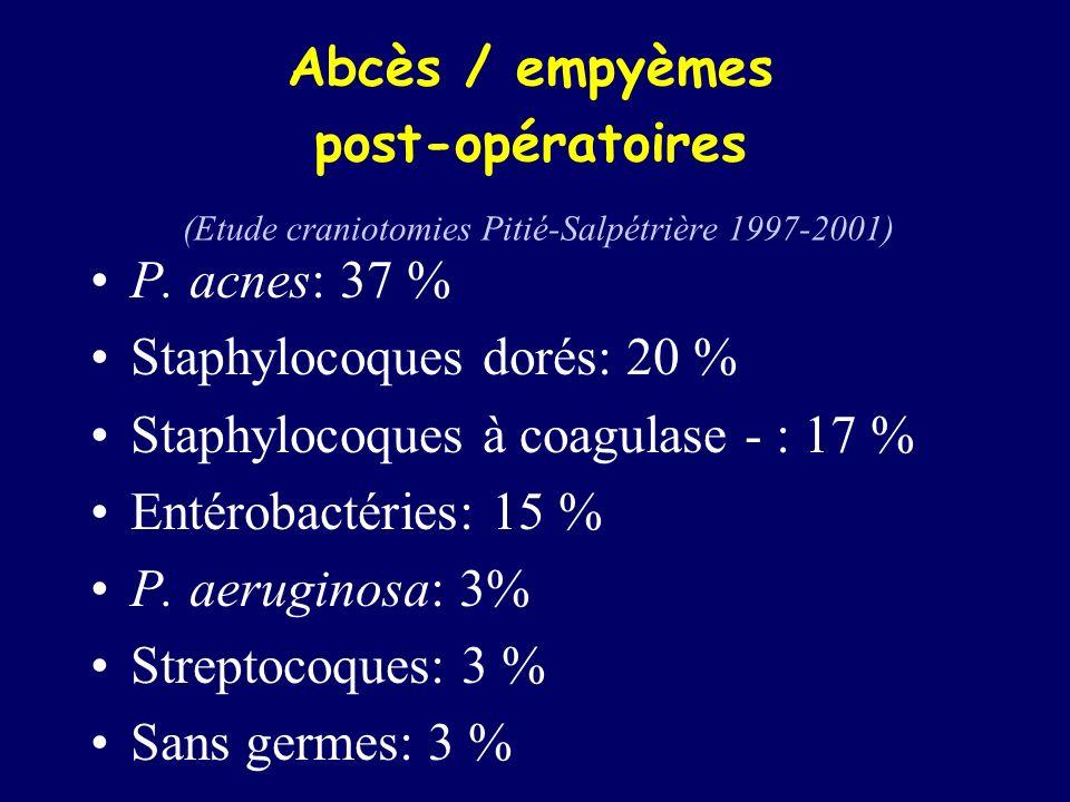 Abcès / empyèmes post-opératoires (Etude craniotomies Pitié-Salpétrière 1997-2001) P. acnes: 37 % Staphylocoques dorés: 20 % Staphylocoques à coagulas