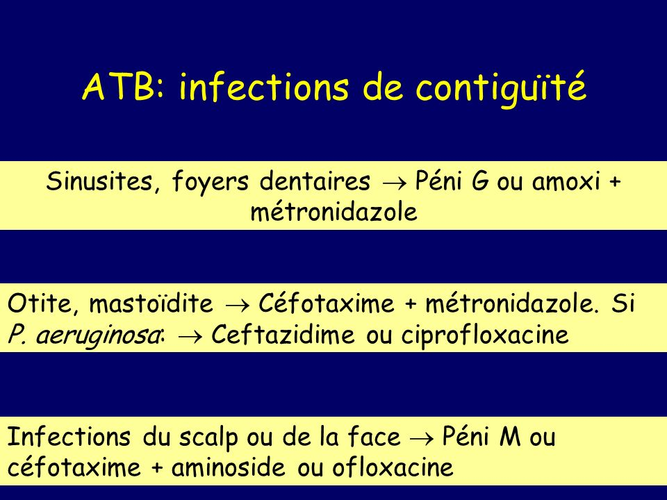ATB: infections de contiguïté Sinusites, foyers dentaires Péni G ou amoxi + métronidazole Otite, mastoïdite Céfotaxime + métronidazole. Si P. aerugino
