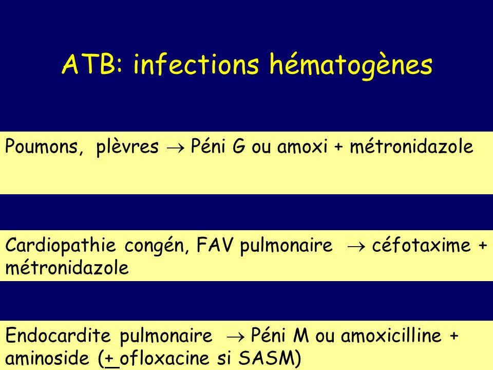 ATB: infections hématogènes Poumons, plèvres Péni G ou amoxi + métronidazole Cardiopathie congén, FAV pulmonaire céfotaxime + métronidazole Endocardite pulmonaire Péni M ou amoxicilline + aminoside (+ ofloxacine si SASM)