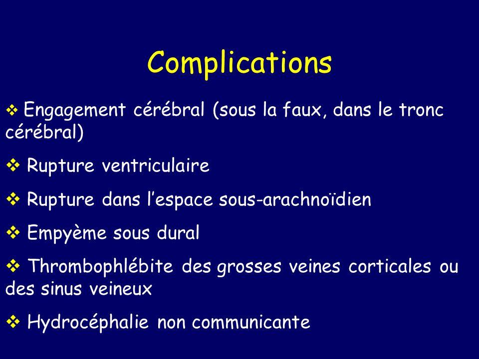Complications Engagement cérébral (sous la faux, dans le tronc cérébral) Rupture ventriculaire Rupture dans lespace sous-arachnoïdien Empyème sous dural Thrombophlébite des grosses veines corticales ou des sinus veineux Hydrocéphalie non communicante