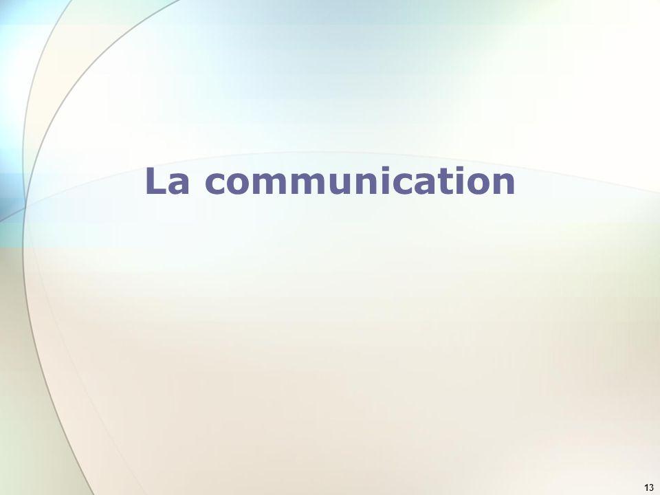 13 La communication