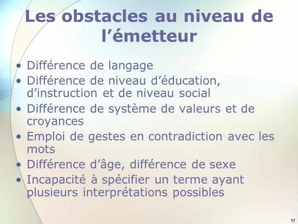 17 Les obstacles au niveau de lémetteur Différence de langage Différence de niveau déducation, dinstruction et de niveau social Différence de système