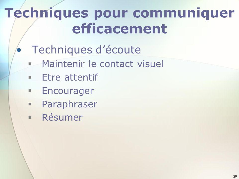 20 Techniques pour communiquer efficacement Techniques découte Maintenir le contact visuel Etre attentif Encourager Paraphraser Résumer