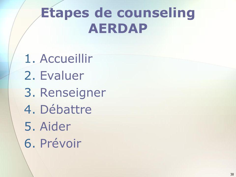 30 Etapes de counseling AERDAP 1.Accueillir 2.Evaluer 3.Renseigner 4.Débattre 5.Aider 6.Prévoir