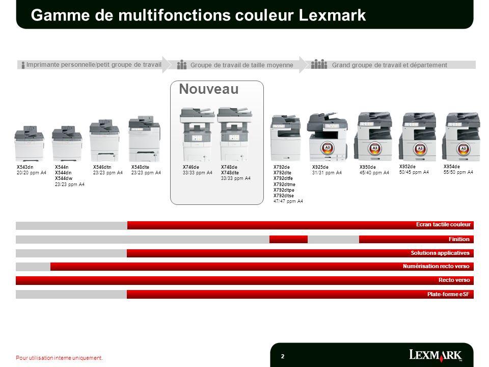 Pour utilisation interne uniquement. 2 Nouveau Gamme de multifonctions couleur Lexmark Groupe de travail de taille moyenne Imprimante personnelle/peti