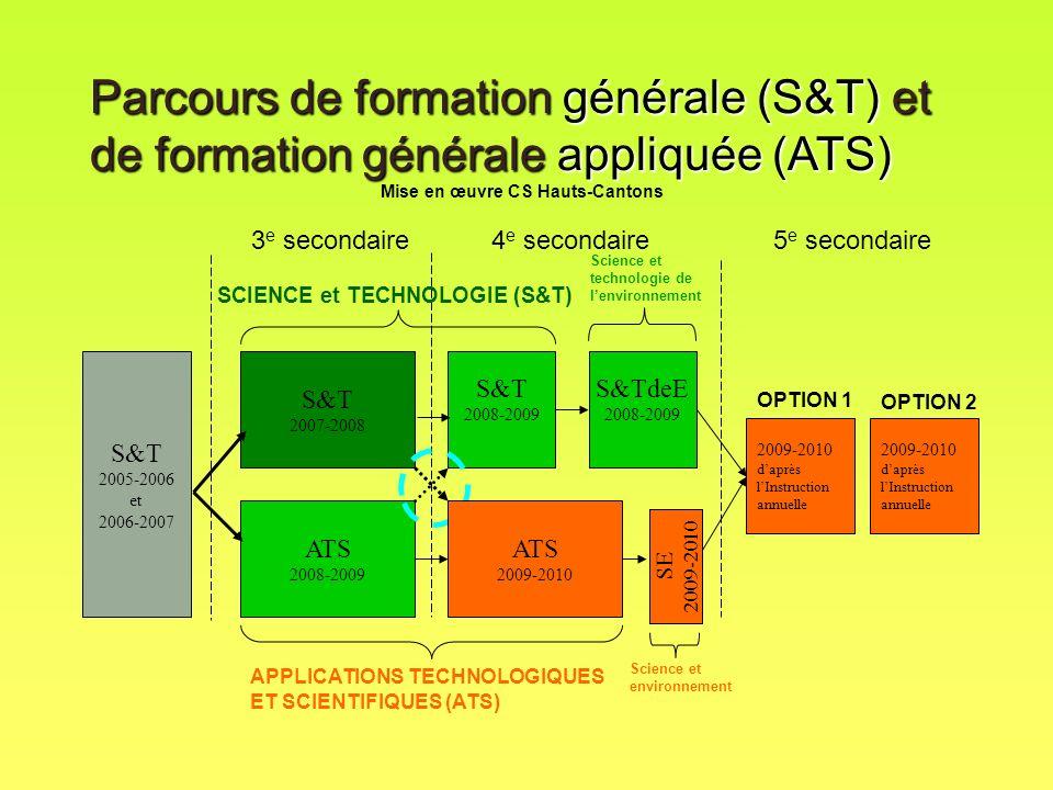 S&T 2007-2008 S&T 2008-2009 ATS 2008-2009 S&TdeE 2008-2009 3 e secondaire4 e secondaire5 e secondaire SCIENCE et TECHNOLOGIE (S&T) Science et technologie de lenvironnement OPTION 1 OPTION 2 APPLICATIONS TECHNOLOGIQUES ET SCIENTIFIQUES (ATS) Science et environnement S&T 2005-2006 et 2006-2007 Parcours de formation générale (S&T) et de formation générale appliquée (ATS) Mise en œuvre CS Hauts-Cantons ATS 2009-2010 daprès lInstruction annuelle 2009-2010 daprès lInstruction annuelle SE 2009-2010