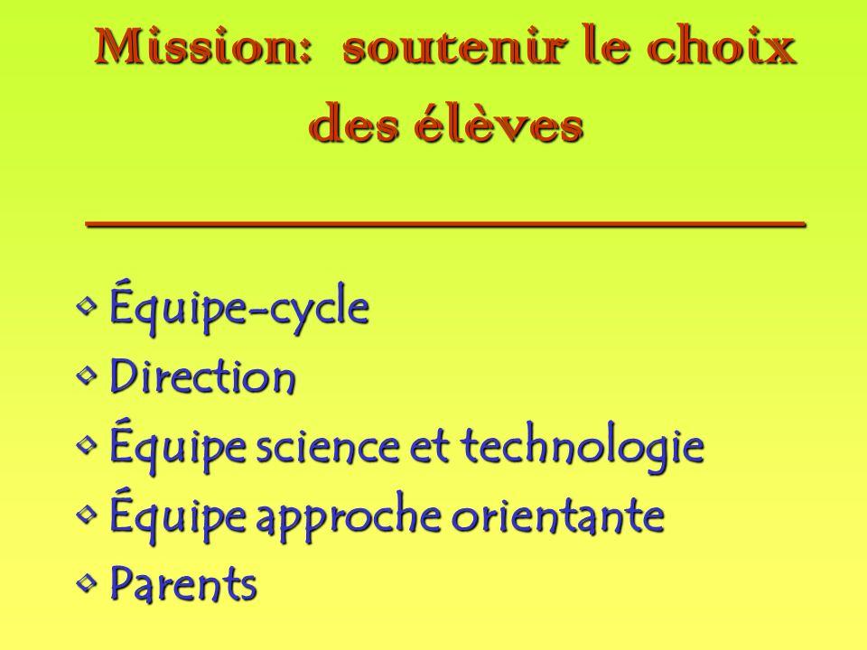 Mission: soutenir le choix des élèves ______________________ Équipe-cycleÉquipe-cycle DirectionDirection Équipe science et technologieÉquipe science et technologie Équipe approche orientanteÉquipe approche orientante ParentsParents