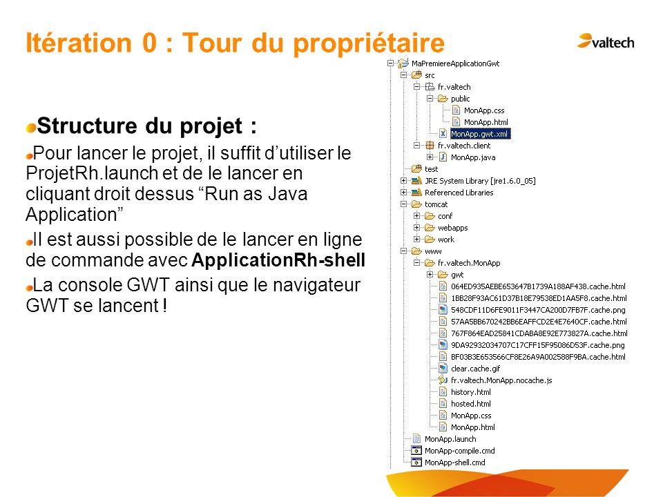 Structure du projet : Pour lancer le projet, il suffit dutiliser le ProjetRh.launch et de le lancer en cliquant droit dessus Run as Java Application I