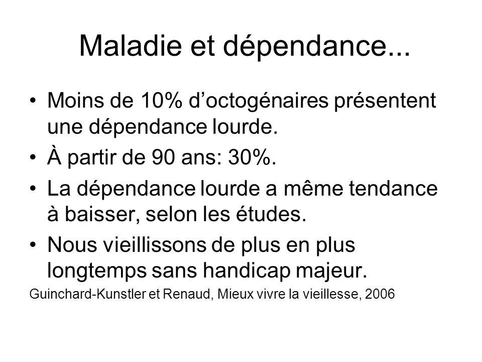 Maladie et dépendance... Moins de 10% doctogénaires présentent une dépendance lourde. À partir de 90 ans: 30%. La dépendance lourde a même tendance à
