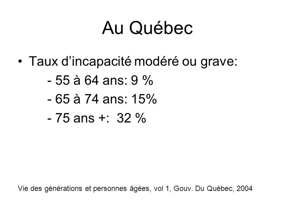 Au Québec Taux dincapacité modéré ou grave: - 55 à 64 ans: 9 % - 65 à 74 ans: 15% - 75 ans +: 32 % Vie des générations et personnes âgées, vol 1, Gouv