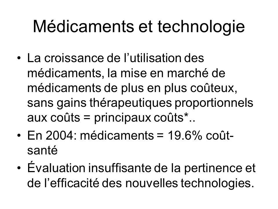 Médicaments et technologie La croissance de lutilisation des médicaments, la mise en marché de médicaments de plus en plus coûteux, sans gains thérape