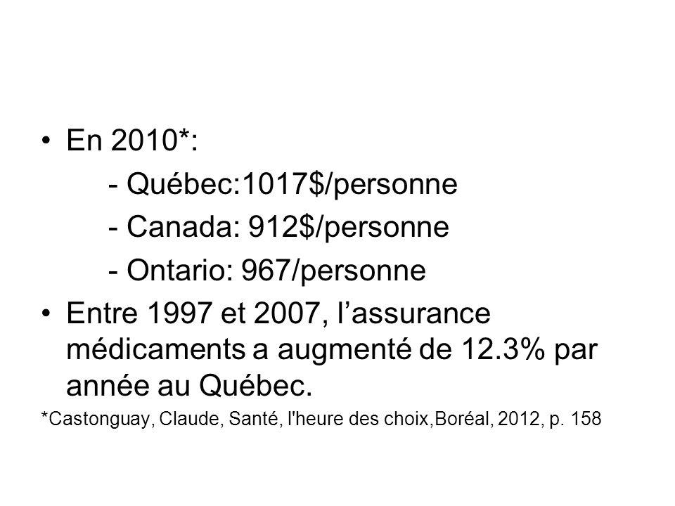 En 2010*: - Québec:1017$/personne - Canada: 912$/personne - Ontario: 967/personne Entre 1997 et 2007, lassurance médicaments a augmenté de 12.3% par a