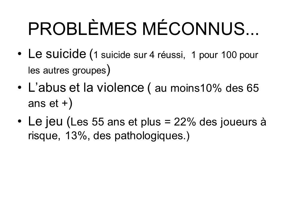 PROBLÈMES MÉCONNUS... Le suicide ( 1 suicide sur 4 réussi, 1 pour 100 pour les autres groupes ) Labus et la violence ( au moins10% des 65 ans et + ) L