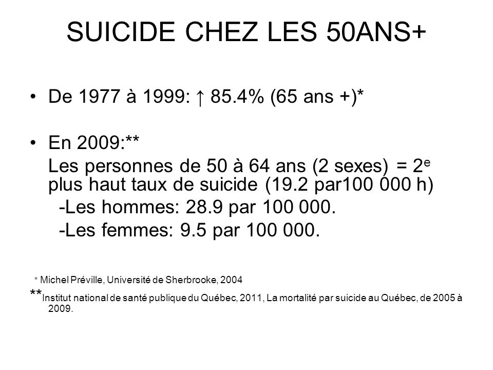 SUICIDE CHEZ LES 50ANS+ De 1977 à 1999: 85.4% (65 ans +)* En 2009:** Les personnes de 50 à 64 ans (2 sexes) = 2 e plus haut taux de suicide (19.2 par1