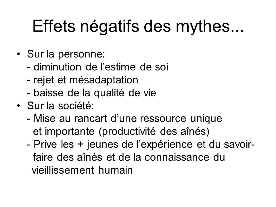Effets négatifs des mythes... Sur la personne: - diminution de lestime de soi - rejet et mésadaptation - baisse de la qualité de vie Sur la société: -