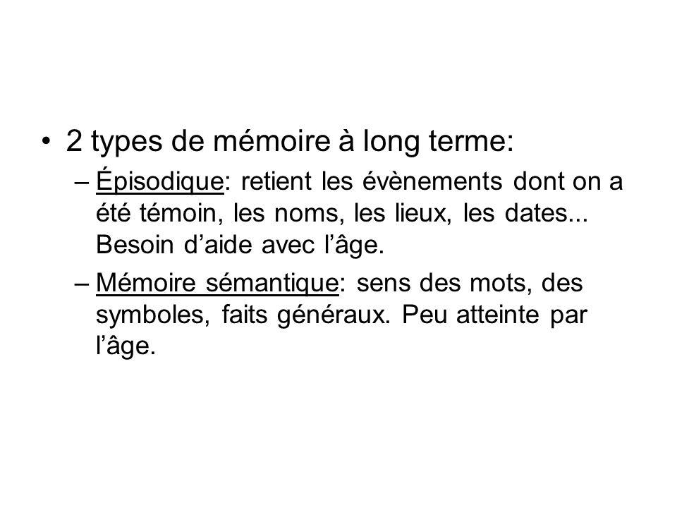 2 types de mémoire à long terme: –Épisodique: retient les évènements dont on a été témoin, les noms, les lieux, les dates... Besoin daide avec lâge. –