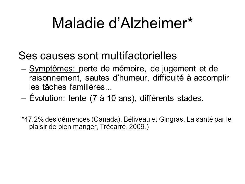 Maladie dAlzheimer* Ses causes sont multifactorielles –Symptômes: perte de mémoire, de jugement et de raisonnement, sautes dhumeur, difficulté à accom