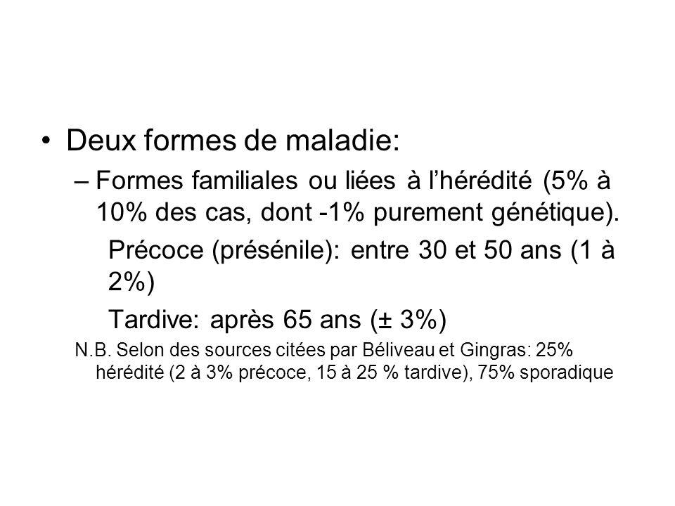 Deux formes de maladie: –Formes familiales ou liées à lhérédité (5% à 10% des cas, dont -1% purement génétique). Précoce (présénile): entre 30 et 50 a