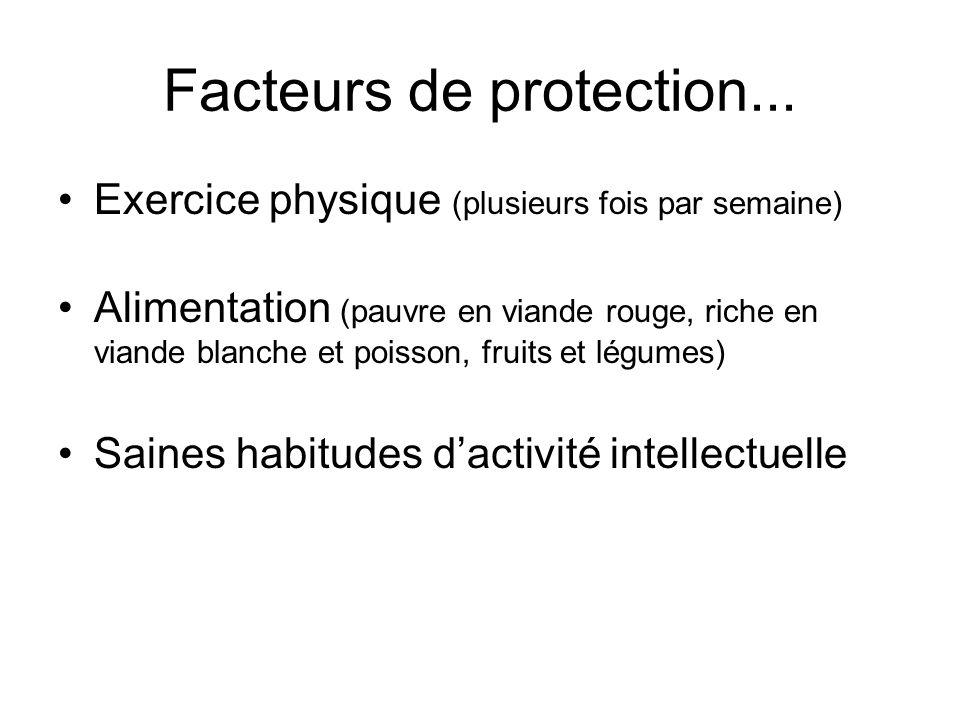 Facteurs de protection... Exercice physique (plusieurs fois par semaine) Alimentation (pauvre en viande rouge, riche en viande blanche et poisson, fru