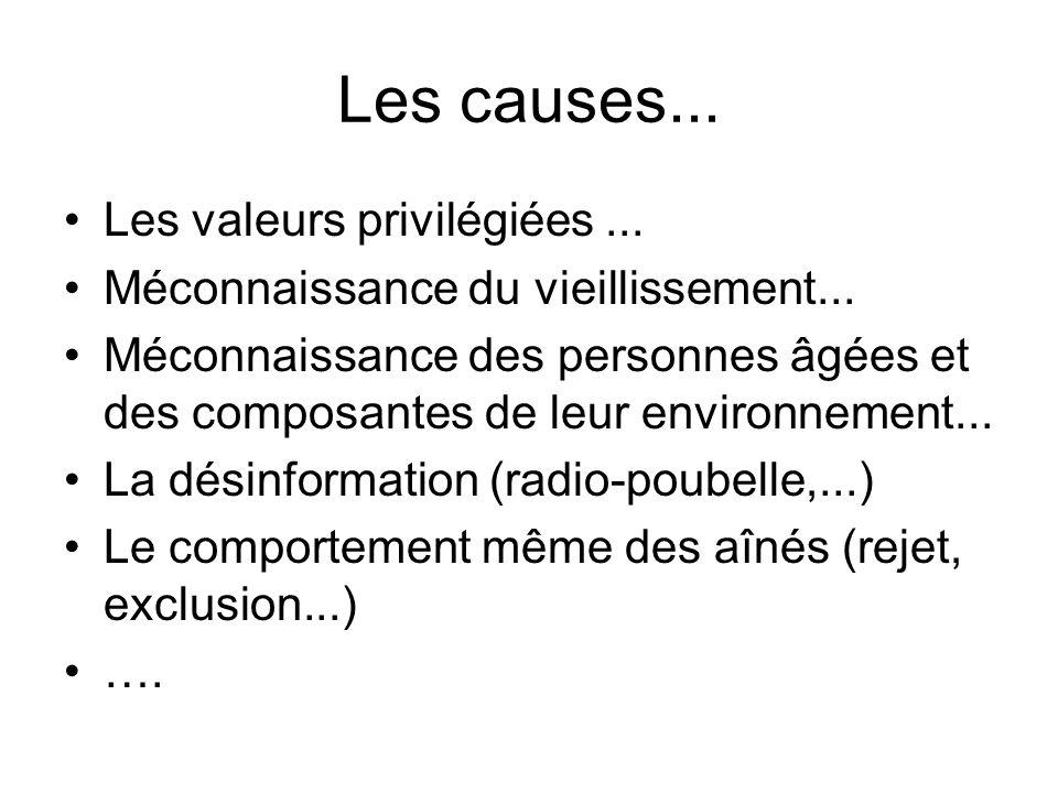 Les causes... Les valeurs privilégiées... Méconnaissance du vieillissement... Méconnaissance des personnes âgées et des composantes de leur environnem