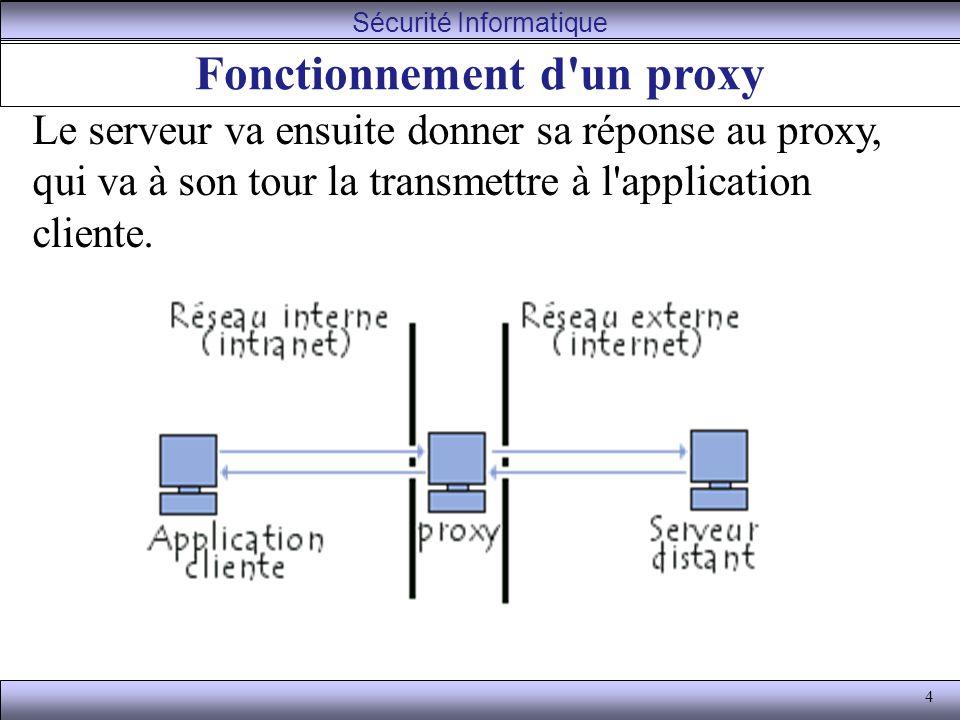 4 Fonctionnement d un proxy Le serveur va ensuite donner sa réponse au proxy, qui va à son tour la transmettre à l application cliente.