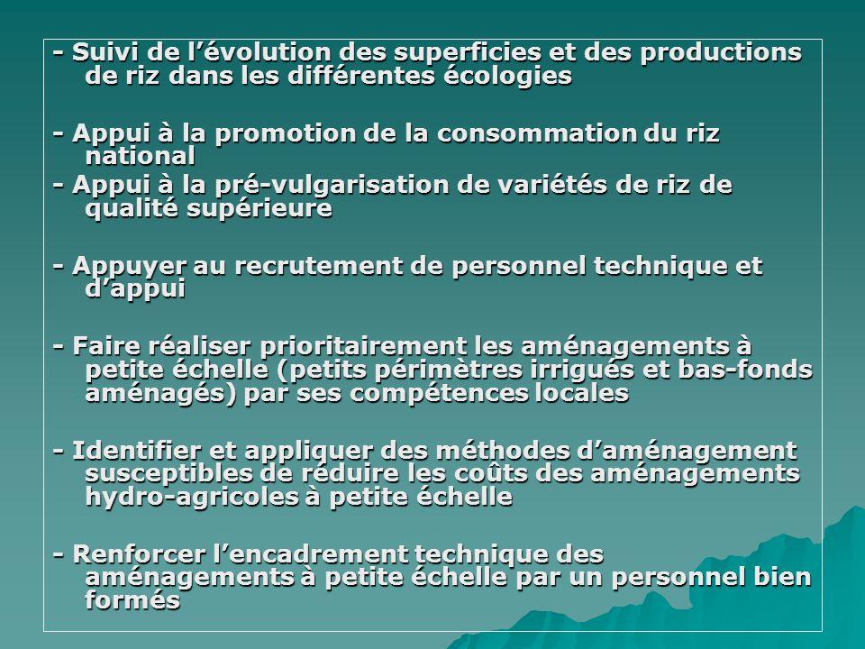 - Suivi de lévolution des superficies et des productions de riz dans les différentes écologies - Appui à la promotion de la consommation du riz nation
