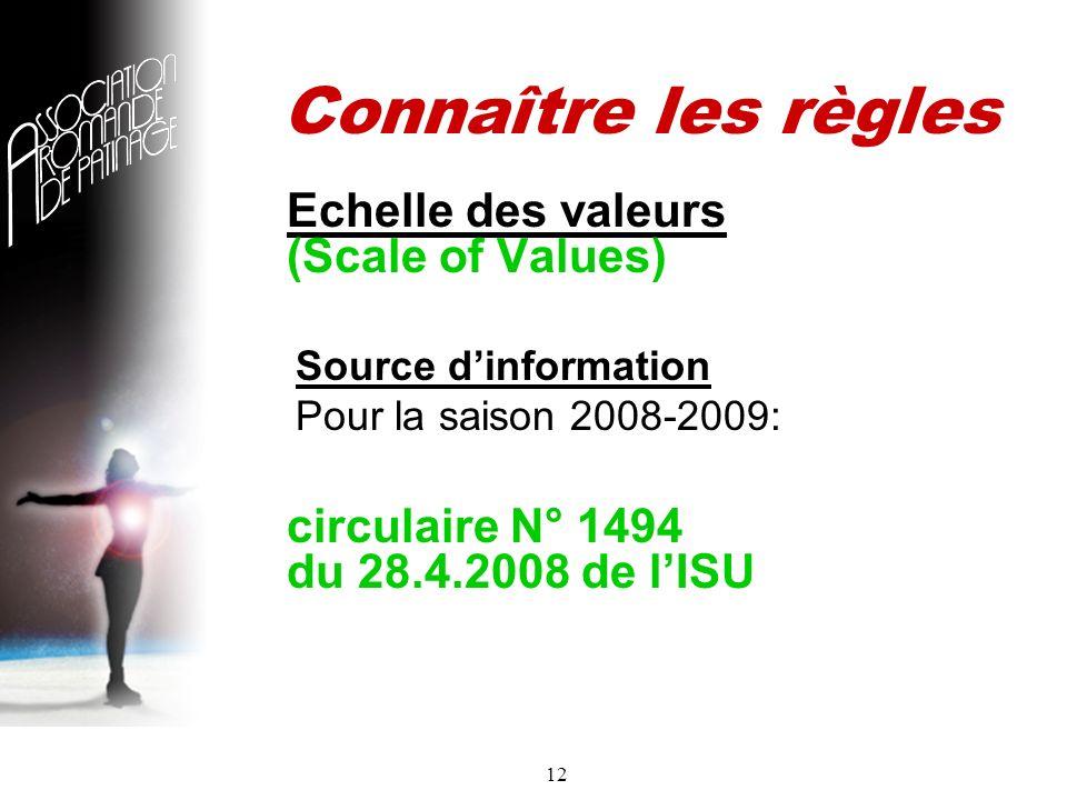 12 Connaître les règles Echelle des valeurs (Scale of Values) Source dinformation Pour la saison 2008-2009: circulaire N° 1494 du 28.4.2008 de lISU