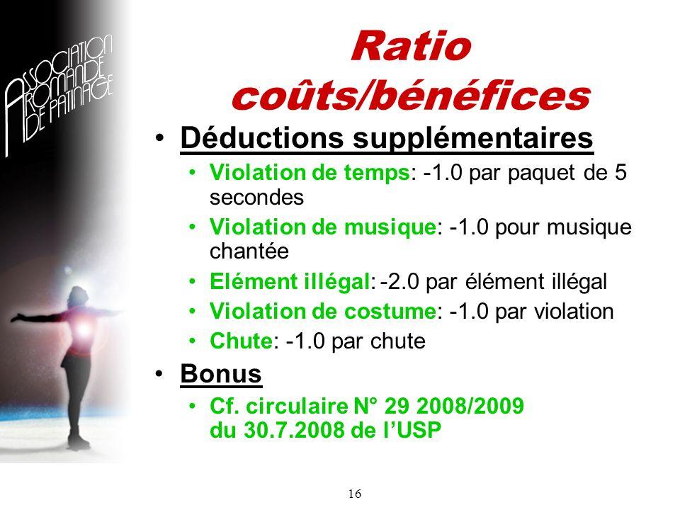 16 Ratio coûts/bénéfices Déductions supplémentaires Violation de temps: -1.0 par paquet de 5 secondes Violation de musique: -1.0 pour musique chantée Elément illégal: -2.0 par élément illégal Violation de costume: -1.0 par violation Chute: -1.0 par chute Bonus Cf.