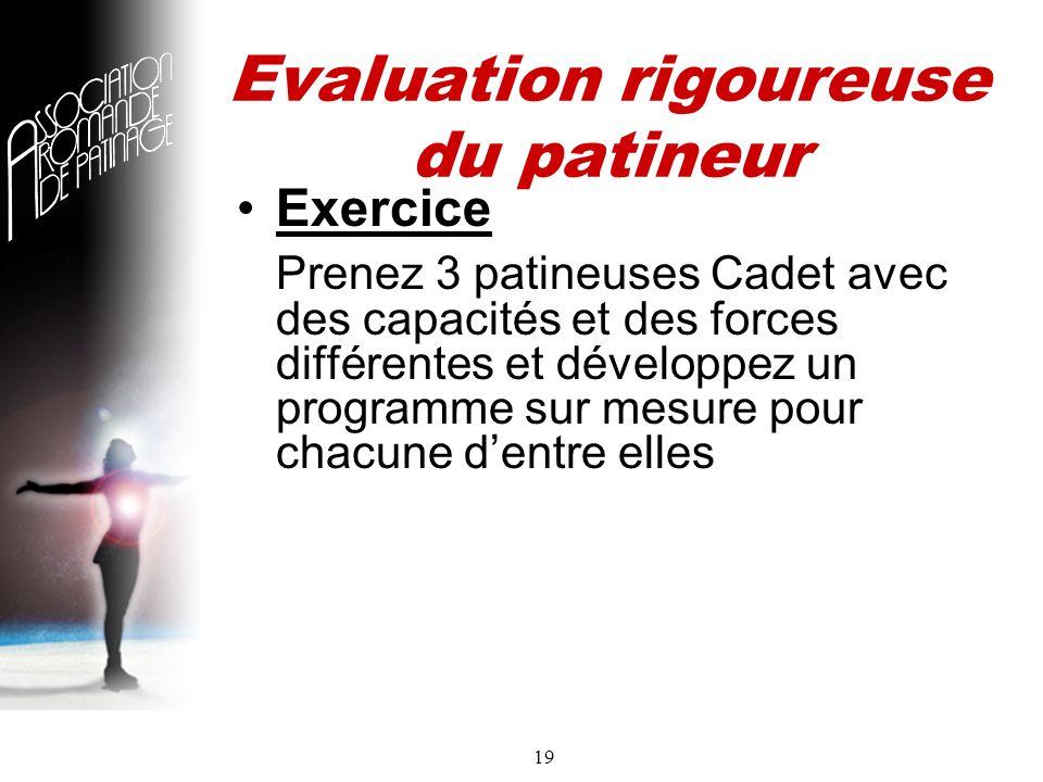 19 Evaluation rigoureuse du patineur Exercice Prenez 3 patineuses Cadet avec des capacités et des forces différentes et développez un programme sur mesure pour chacune dentre elles