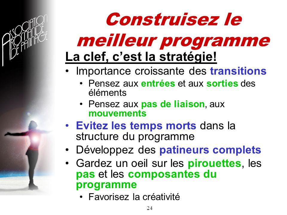 24 Construisez le meilleur programme La clef, cest la stratégie.