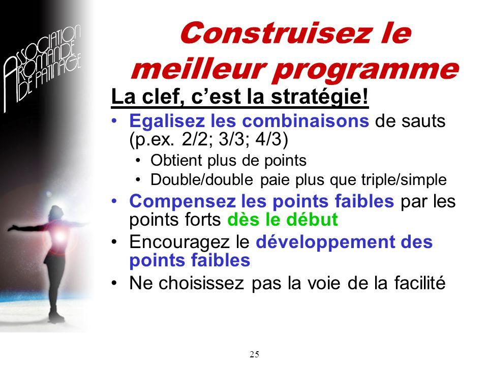 25 Construisez le meilleur programme La clef, cest la stratégie.