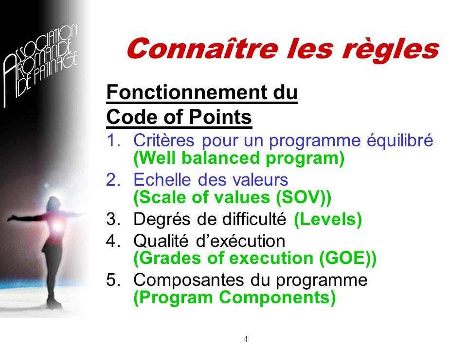4 Connaître les règles Fonctionnement du Code of Points 1.Critères pour un programme équilibré (Well balanced program) 2.Echelle des valeurs (Scale of values (SOV)) 3.Degrés de difficulté (Levels) 4.Qualité dexécution (Grades of execution (GOE)) 5.Composantes du programme (Program Components)