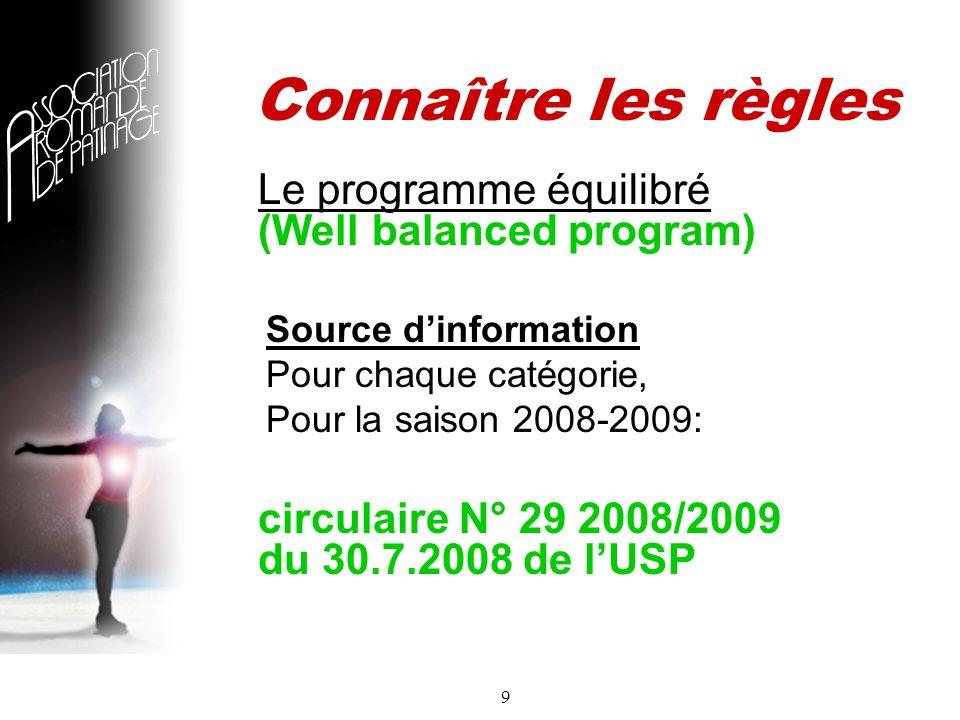 9 Connaître les règles Le programme équilibré (Well balanced program) Source dinformation Pour chaque catégorie, Pour la saison 2008-2009: circulaire N° 29 2008/2009 du 30.7.2008 de lUSP