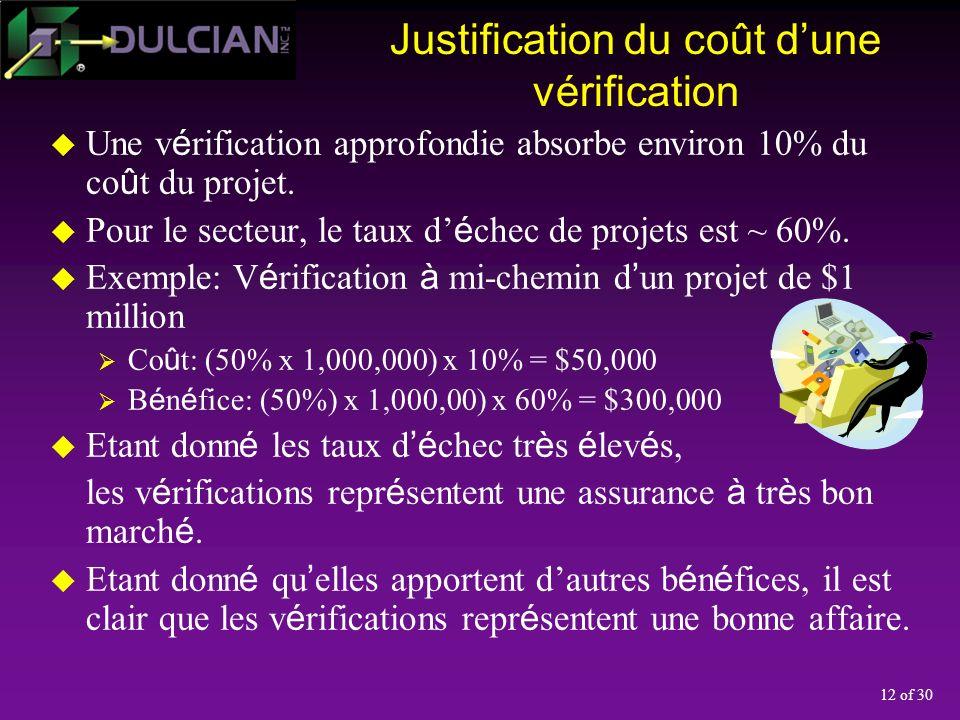 12 of 30 Justification du coût dune vérification Une v é rification approfondie absorbe environ 10% du co û t du projet.
