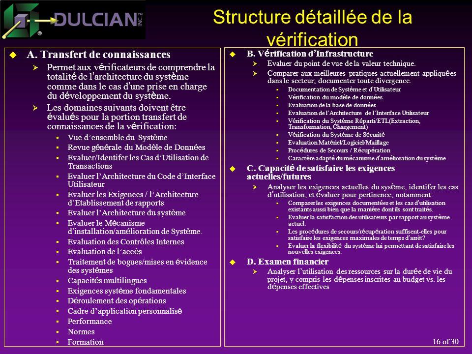 16 of 30 Structure détaillée de la vérification A.