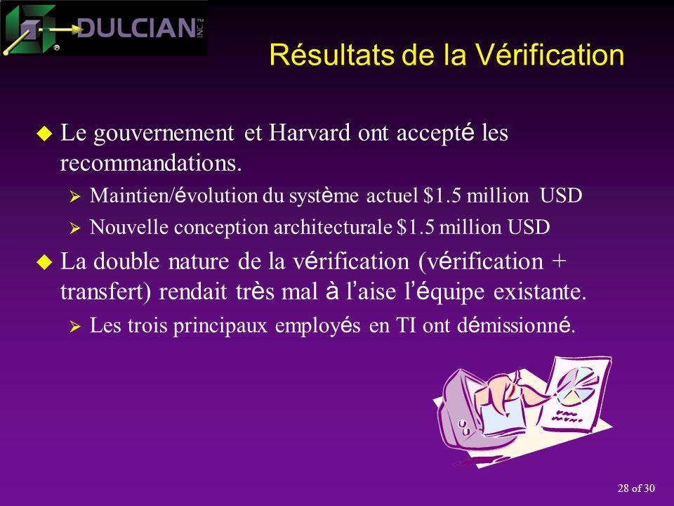 28 of 30 Résultats de la Vérification Le gouvernement et Harvard ont accept é les recommandations.