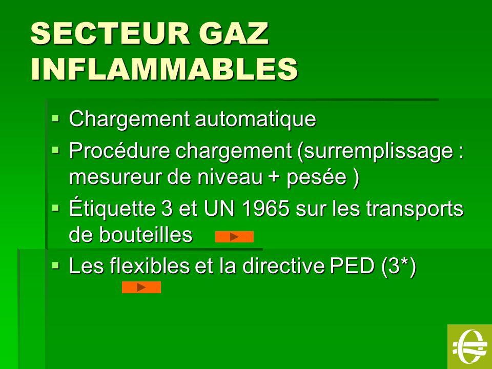 10 SECTEUR GAZ INFLAMMABLES Chargement automatique Chargement automatique Procédure chargement (surremplissage : mesureur de niveau + pesée ) Procédur