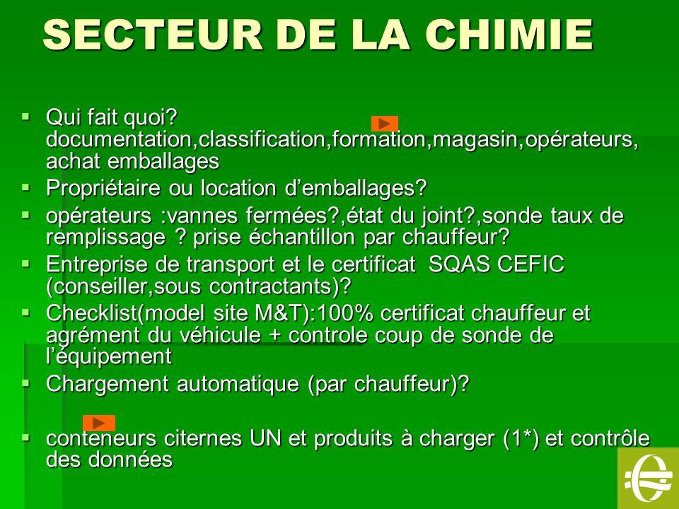 19 Action proactive 1.Classification et mentions sur le document de transport par lexpéditeur 2.Equipement chauffeur/véhicule (set available) 3.Citerne/emballage OK.