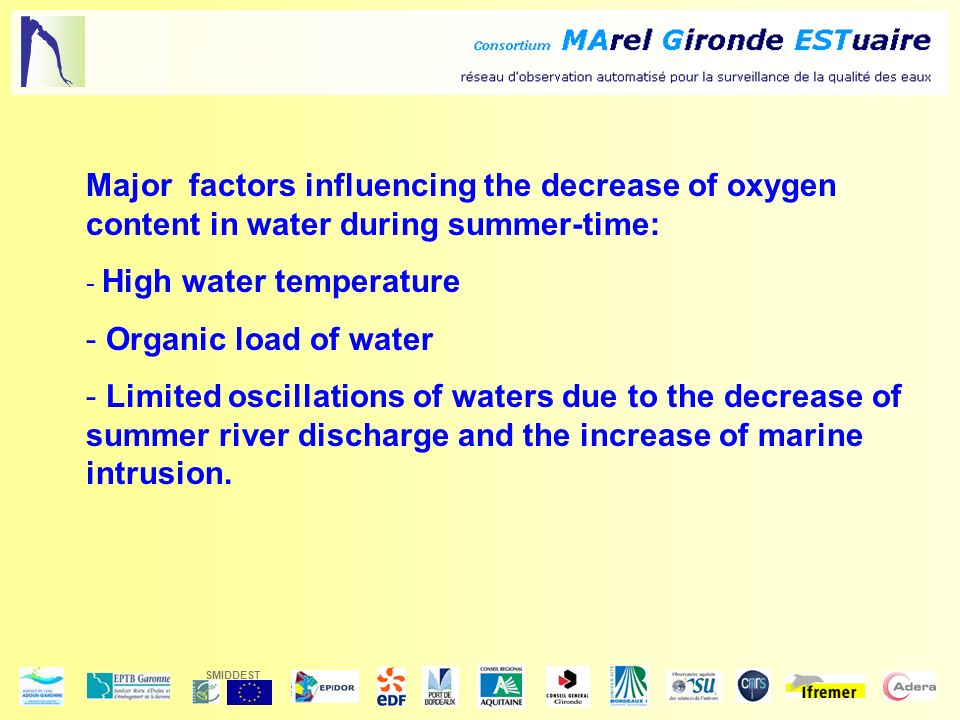 SMIDDEST Major factors influencing the decrease of oxygen content in water during summer-time: - High water temperature - Organic load of water - Limited oscillations of waters due to the decrease of summer river discharge and the increase of marine intrusion.