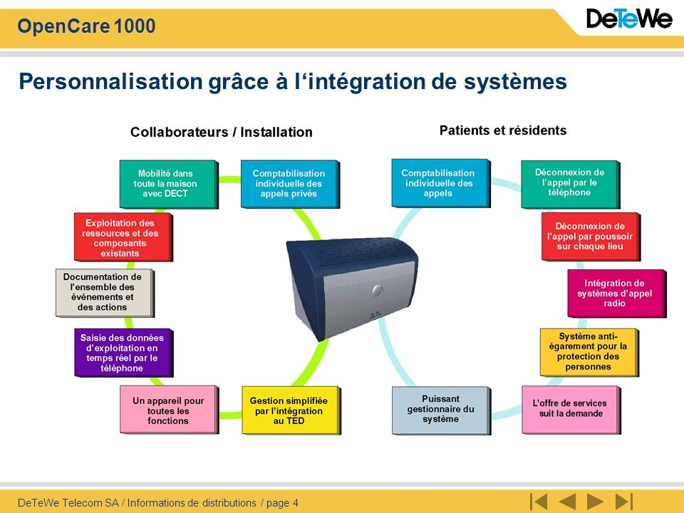 OpenCare 1000 DeTeWe Telecom SA / Informations de distributions / page 5