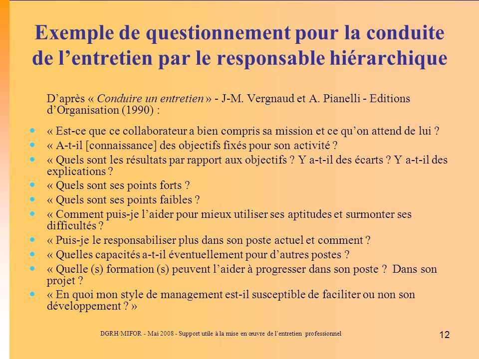 DGRH/MIFOR - Mai 2008 - Support utile à la mise en œuvre de lentretien professionnel 12 Exemple de questionnement pour la conduite de lentretien par le responsable hiérarchique Daprès « Conduire un entretien » - J-M.