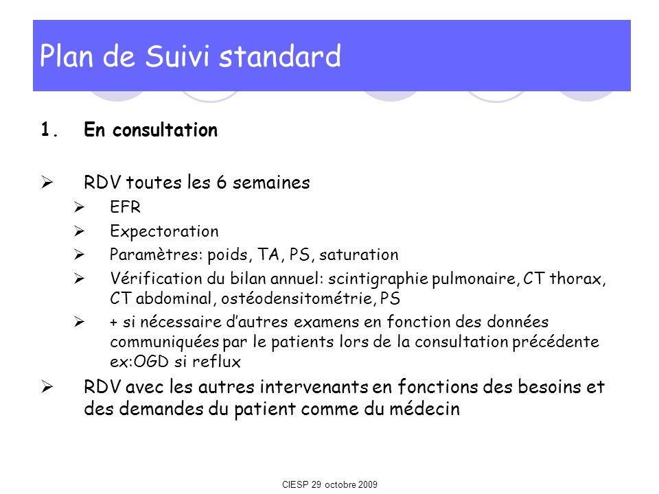 1.En consultation RDV toutes les 6 semaines EFR Expectoration Paramètres: poids, TA, PS, saturation Vérification du bilan annuel: scintigraphie pulmon