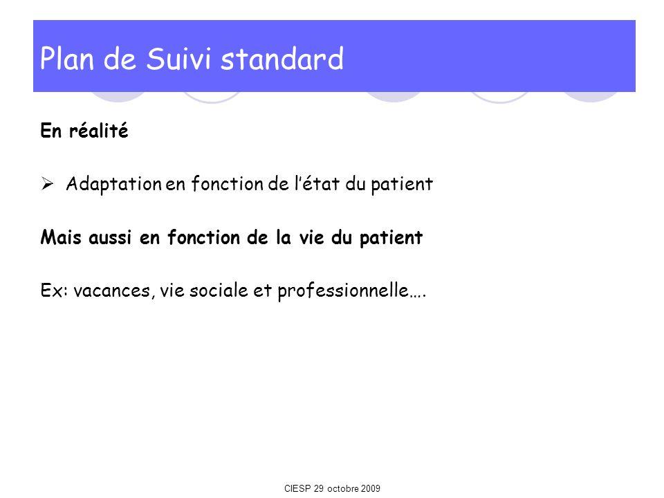 En réalité Adaptation en fonction de létat du patient Mais aussi en fonction de la vie du patient Ex: vacances, vie sociale et professionnelle…. Plan