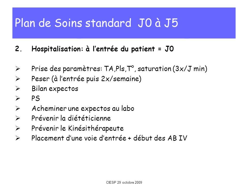 Plan de Soins standard J0 à J5 2.Hospitalisation: à lentrée du patient = J0 Prise des paramètres: TA,Pls,T°, saturation (3x/J min) Peser (à lentrée pu